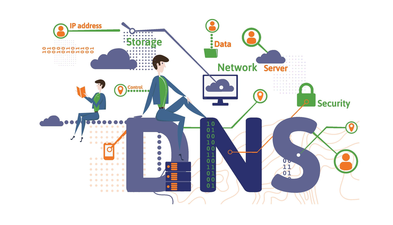 O que é segurança de DNS? Por que isso é importante?